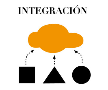 Integradores - Cloud Thinking Solar Management CTSM